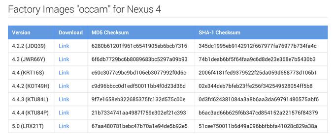 Nexus4 android5.0