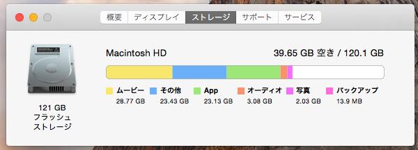 スクリーンショット 2015-10-19 14.35.37
